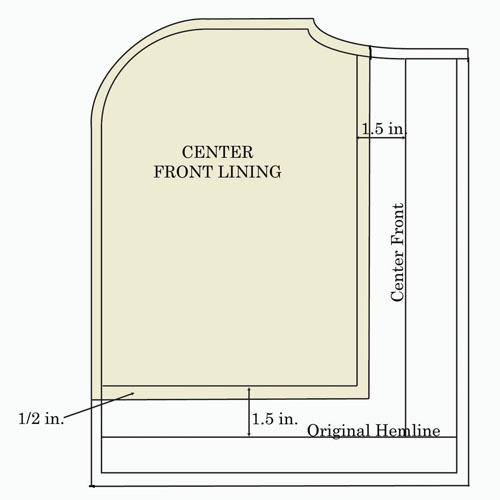 capelet front lining diagram