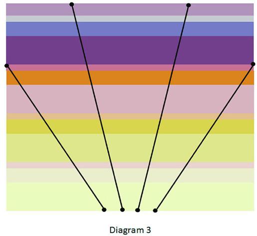 Sunrise Baby Quilt - Week 1 - Diagram 3