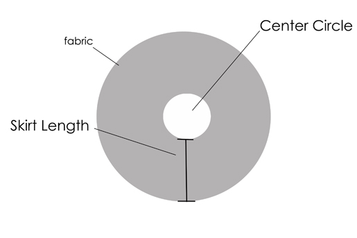 circle skirt dimensions
