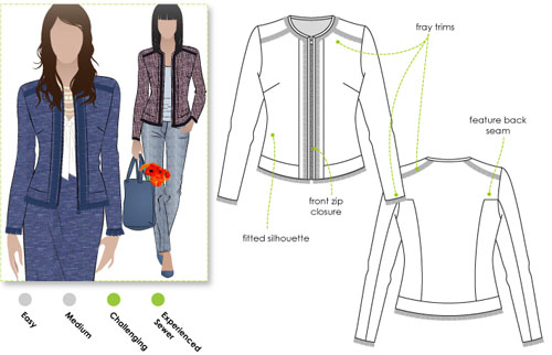 Style Arc's Lorie Jacket