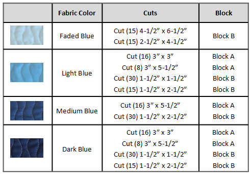 blue cutting chart