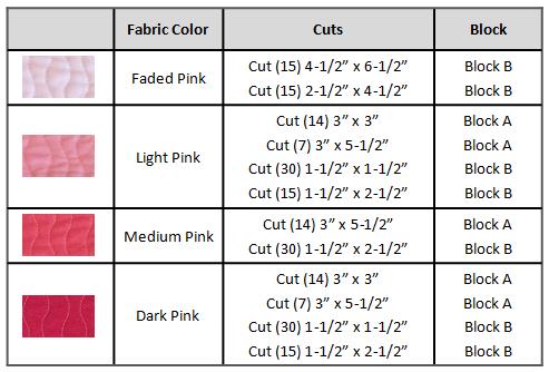 pink cutting chart