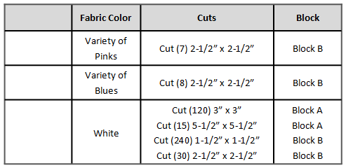 fabric cutting chart
