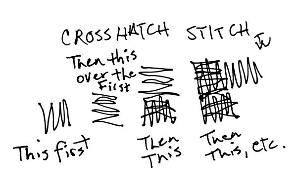 Cross-hatch diagram for thread painting rose