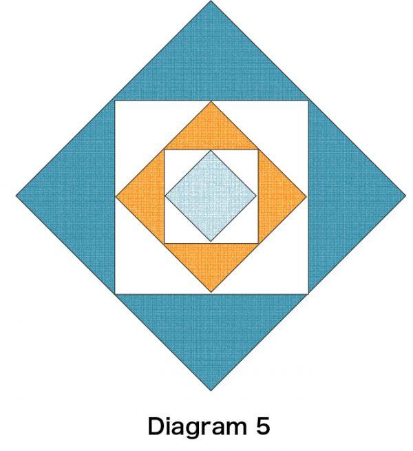 Diagram5