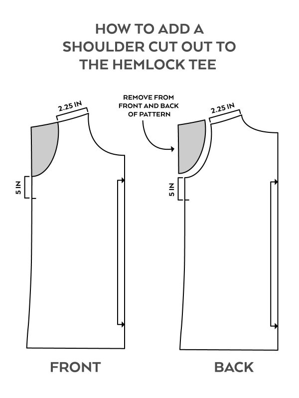 16SewDIY-CutOutShoulderHemlockHack1200x1600