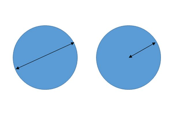 diameter and radius example