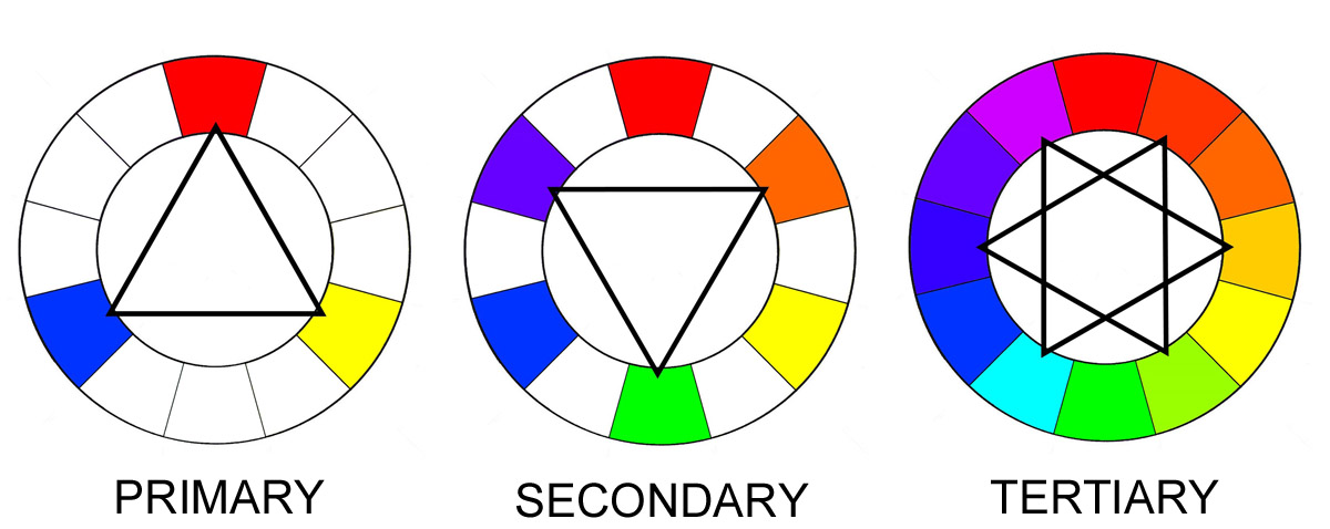 Color Wheel Basics | WeAllSew