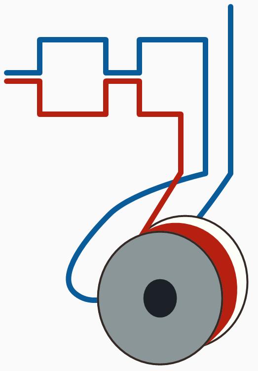 New Loop
