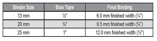binder sizes