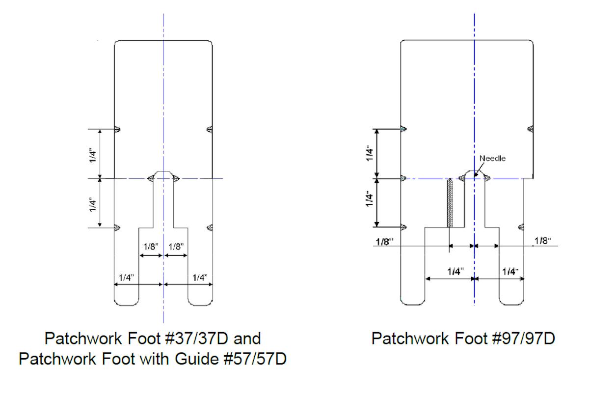 Quarter Inch Stitching with BERNINA Patchwork Feet | WeAllSew