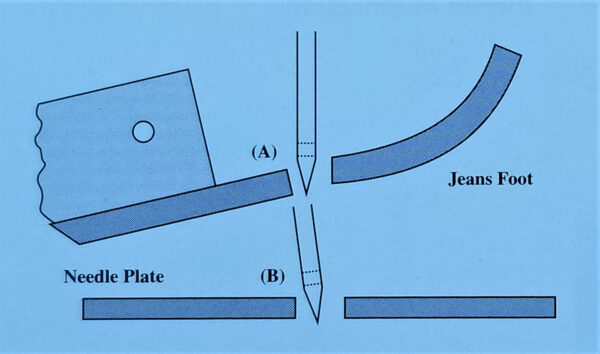 Stitch_Plate_Jeans_Foot_8