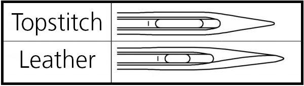 Leather_Belt_Bag_needle_comparison