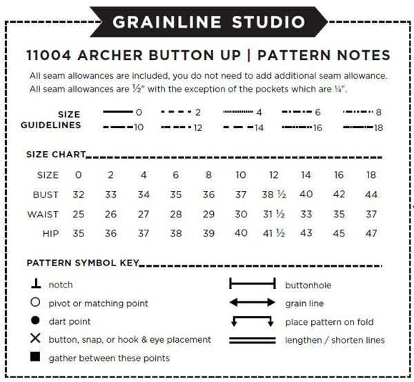 Garment_Sew-Along_Post_#2_Pattern_Notes