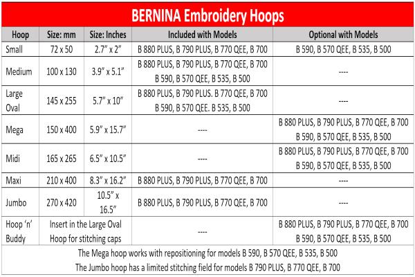 BERNINA Hoop Chart